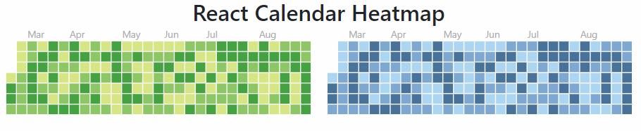 Creating a calendar heatmap chart (Github Contributions Like