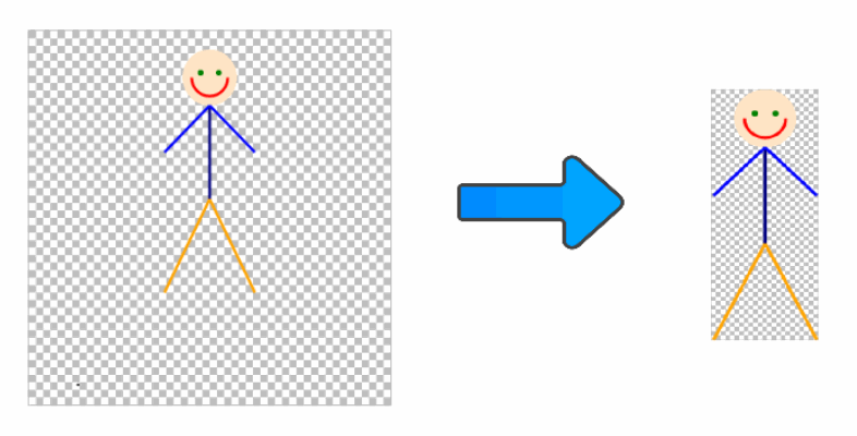 How to remove the transparent pixels that surrounds a Canvas