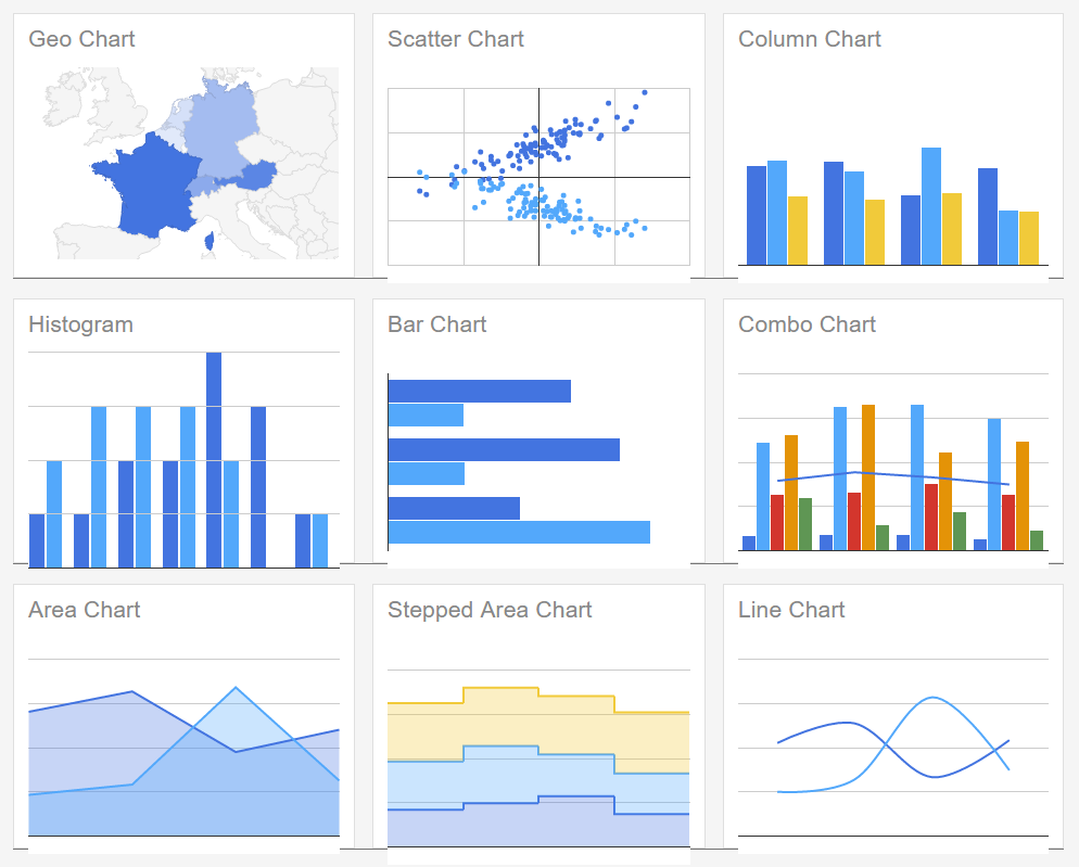 Top 5 : Best javascript free charting libraries | Our Code World