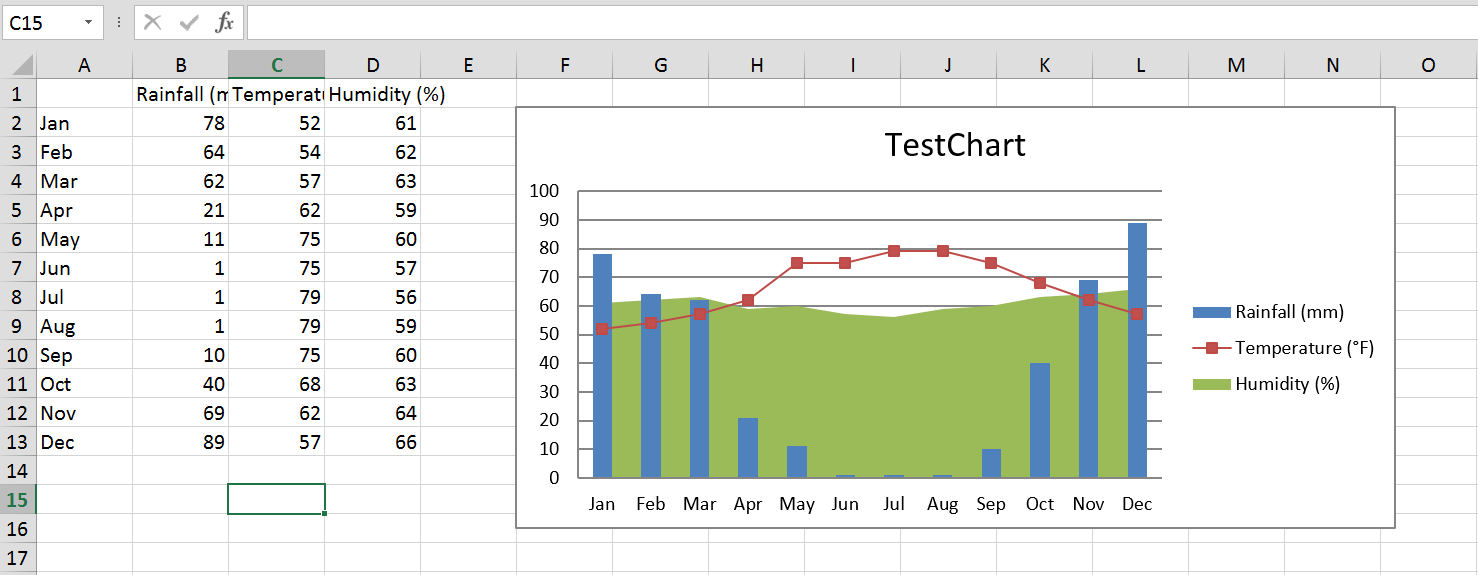 PHPExcel chart success