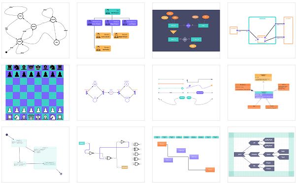 JointJS diagrams