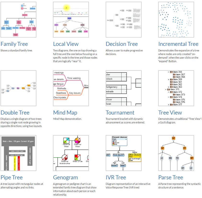 interactivity chart