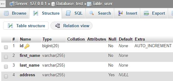 PHPMyAdmin mySql table