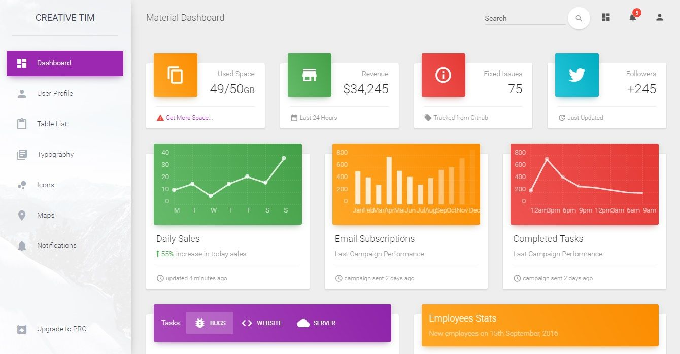 Material Dashboard Bootstrap Admin free Template
