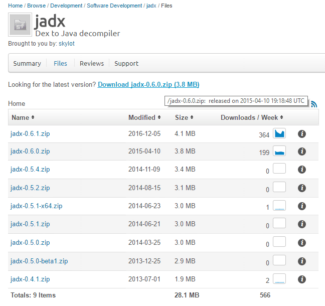 Download jadx sourceforge