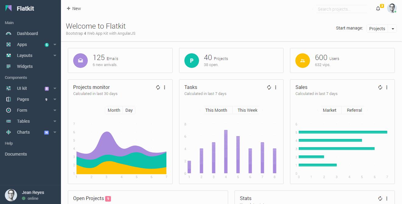 Themefores Flatkit Premium Bootstrap 4 Admin Template