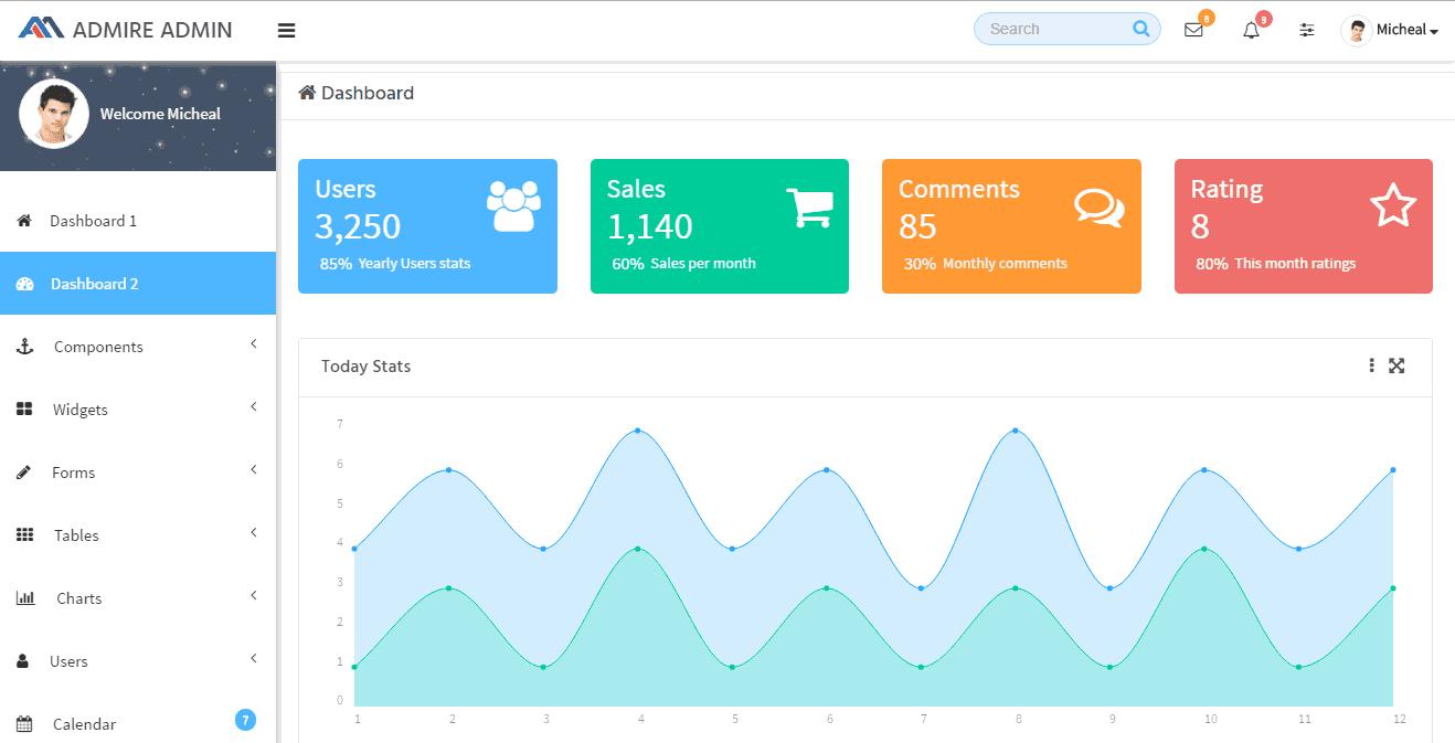 Admire Premium Bootstrap 4 Admin Template