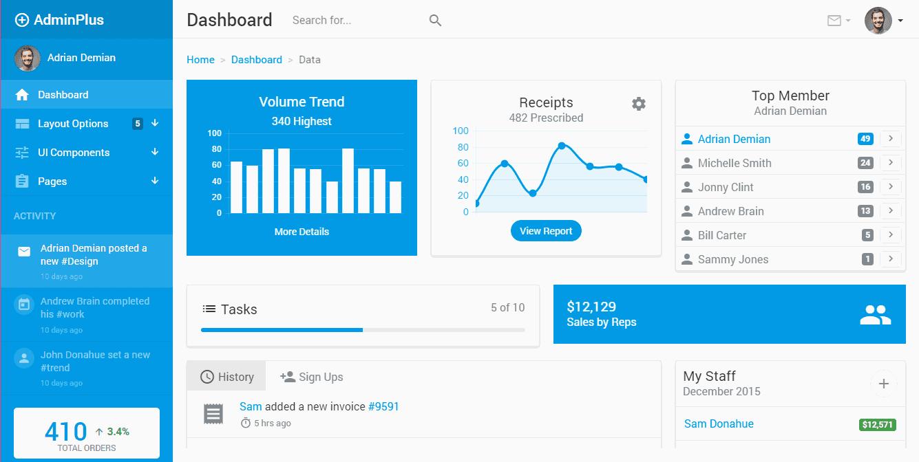 AdminPlus Premium Bootstrap 4