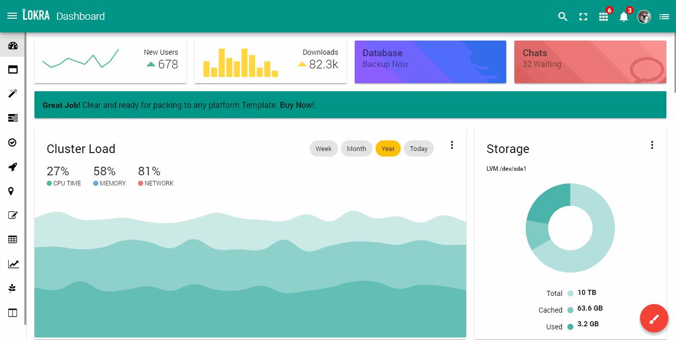 Themeforest Lokra Bootstrap 4 Admin Template