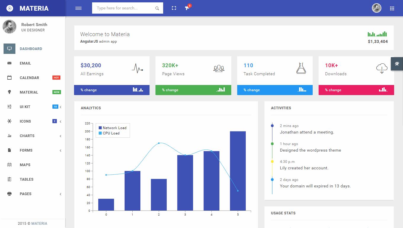 Premium Material Admin AngularJS Template