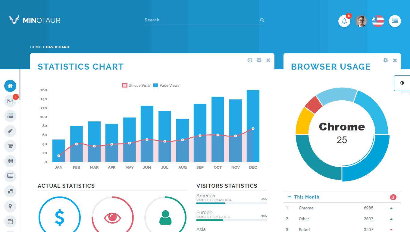 Top 10 Best Premium Angularjs Bootstrap Based Admin Templates Our