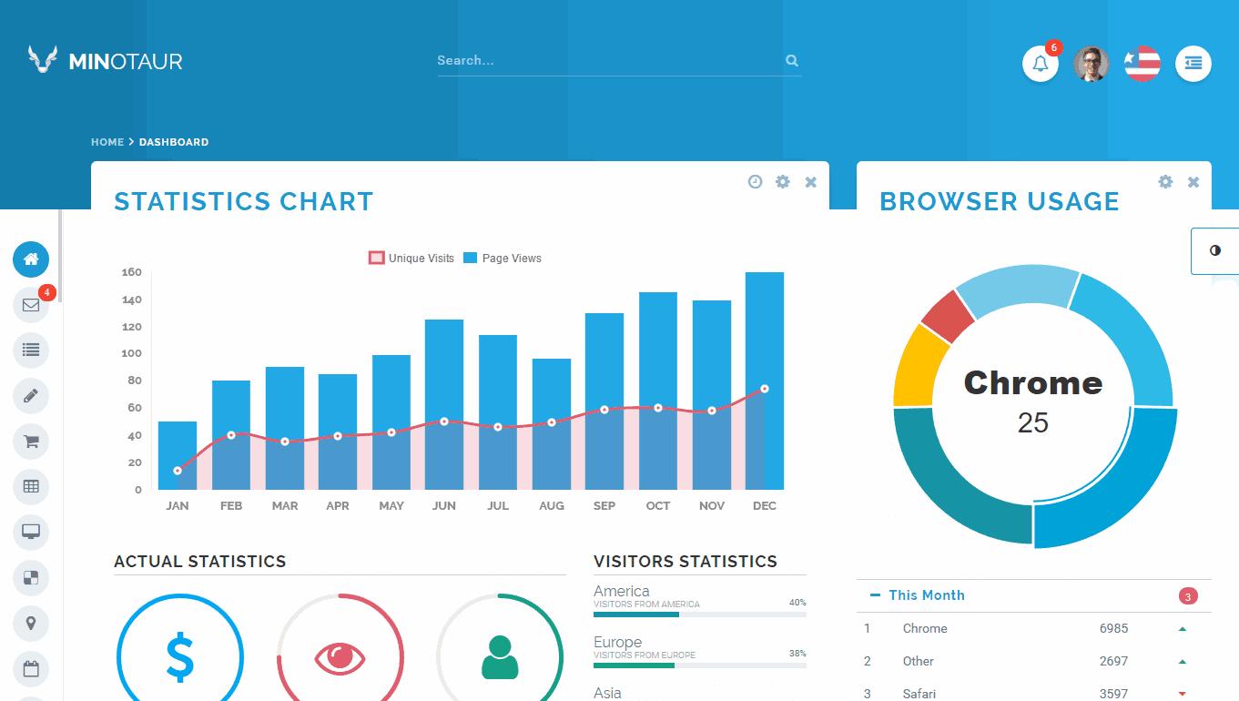 Minotaur AngularJS Admin Template Boostrap Premium