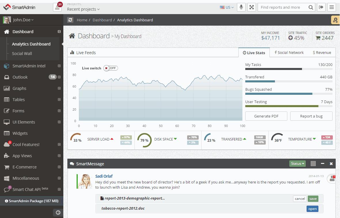 SmartAdmin ReactJS Premium Template