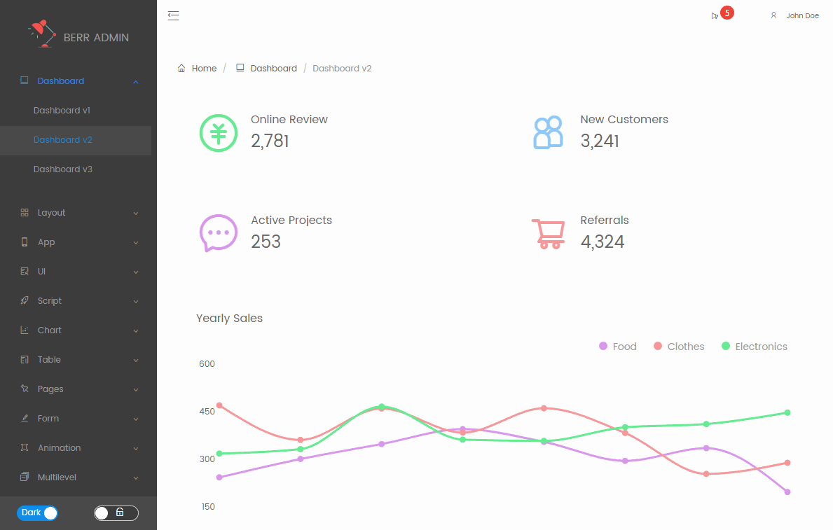 Berr ReactJS admin template