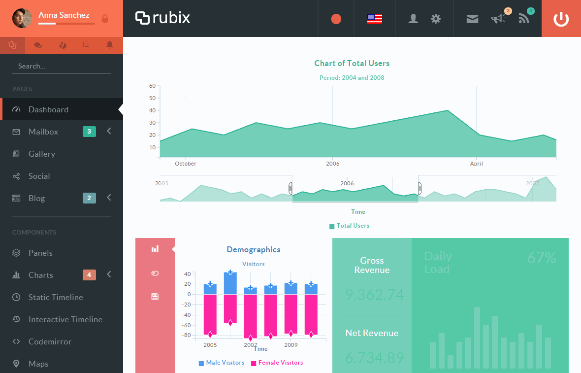 Rubix ReactJS Admin template