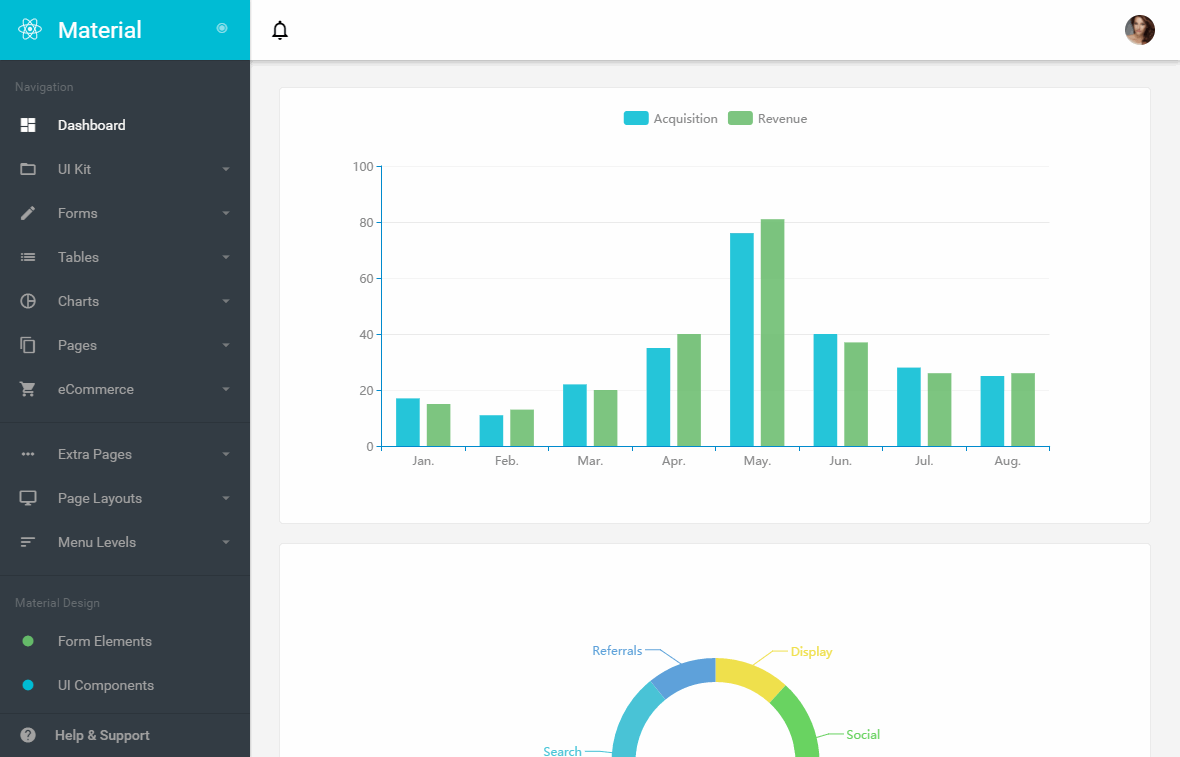 Material Design reactjs admin template