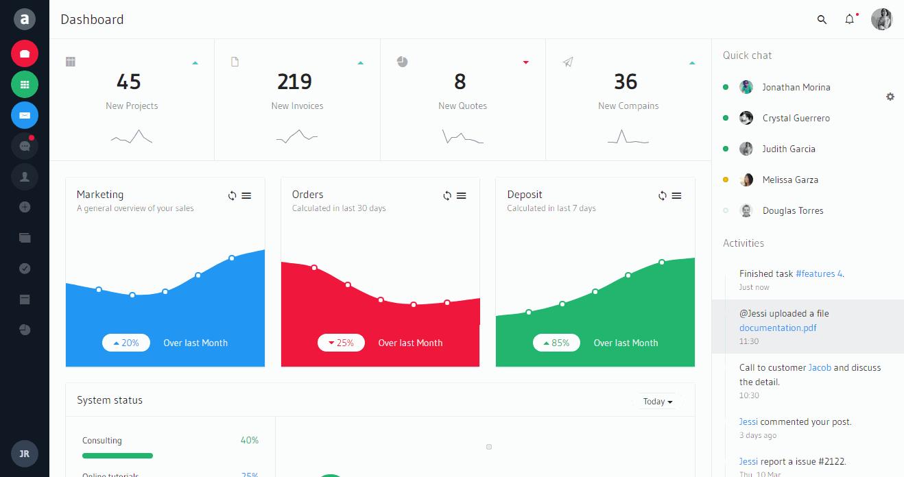 Aside UI Envato Elements Premium Template
