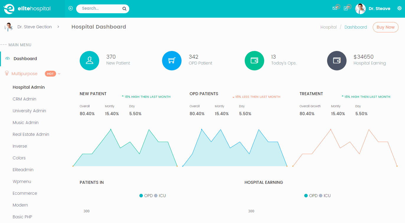 Elite Medical Admin Template
