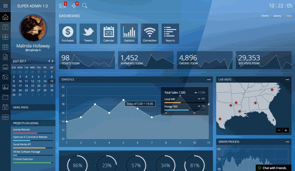 Super Admin Responsive Transparent UI Bootstrap Template