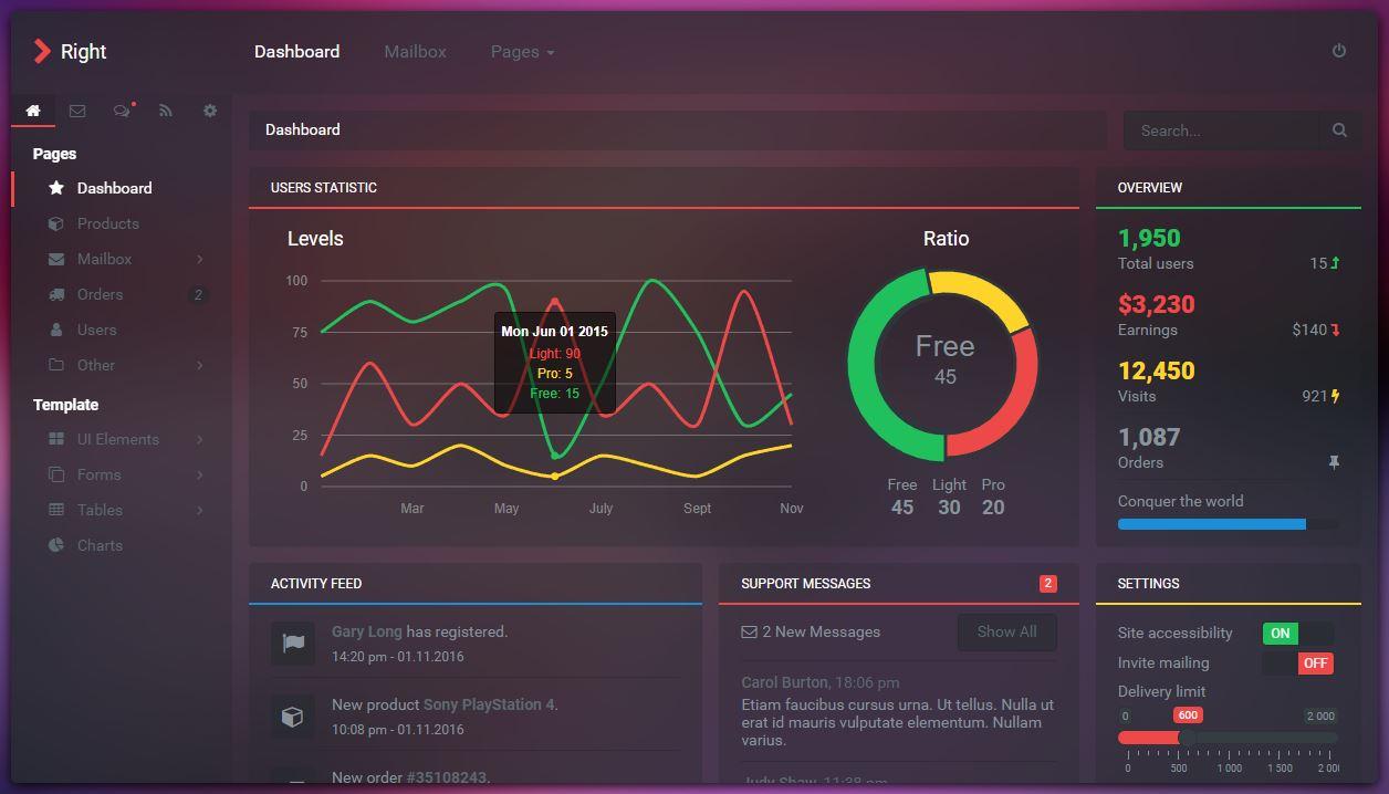 Right Premium Bootstrap Template Transparent UI