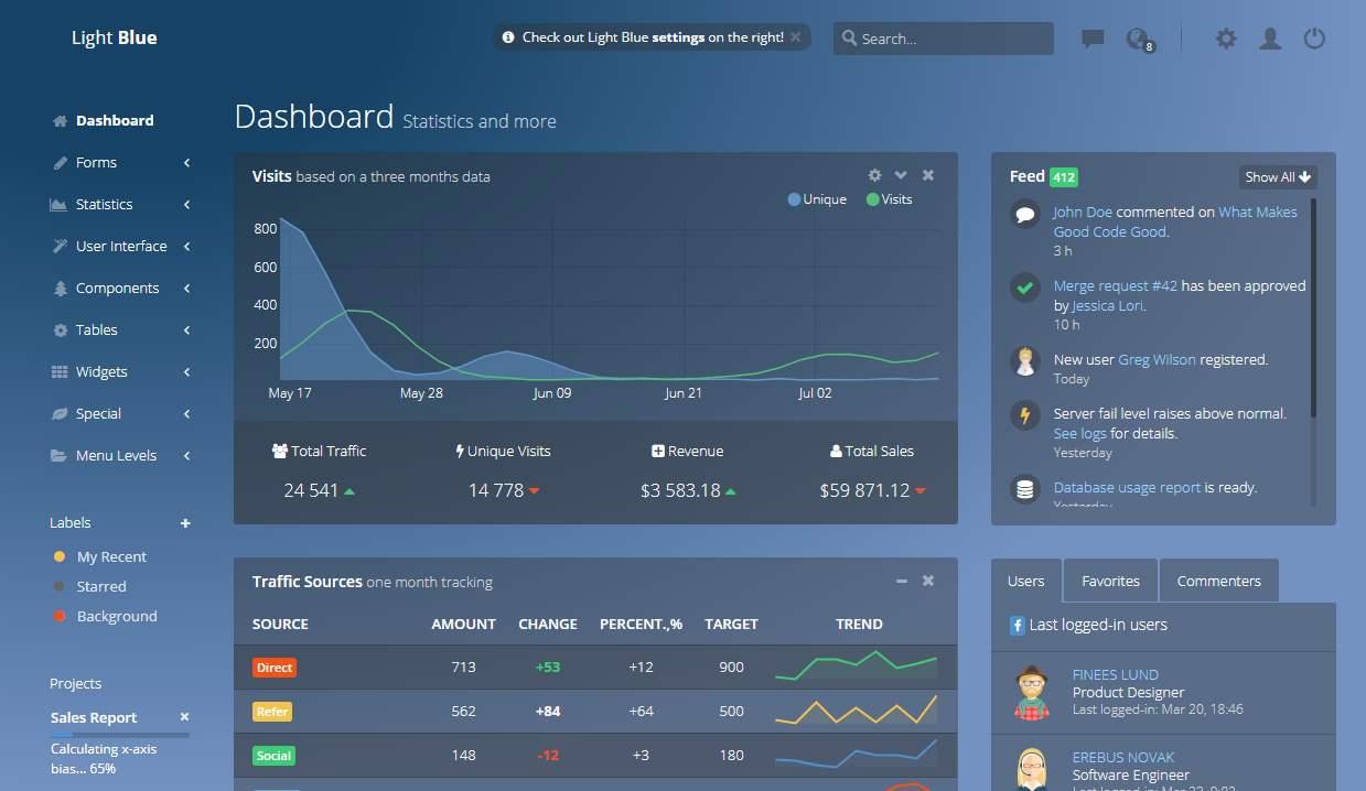 Light Blue Premium Bootstrap Transparent Admin