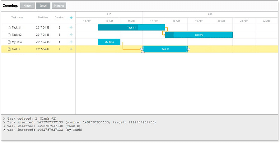Top 5 best reactjs gantt chart solutions our code world