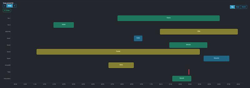 React Gantt Chart with D3.js
