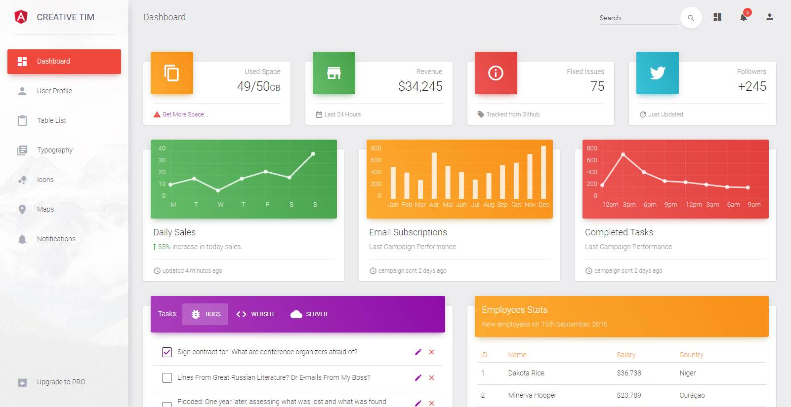 Material Dashboard Angular 2 Free Admin Theme